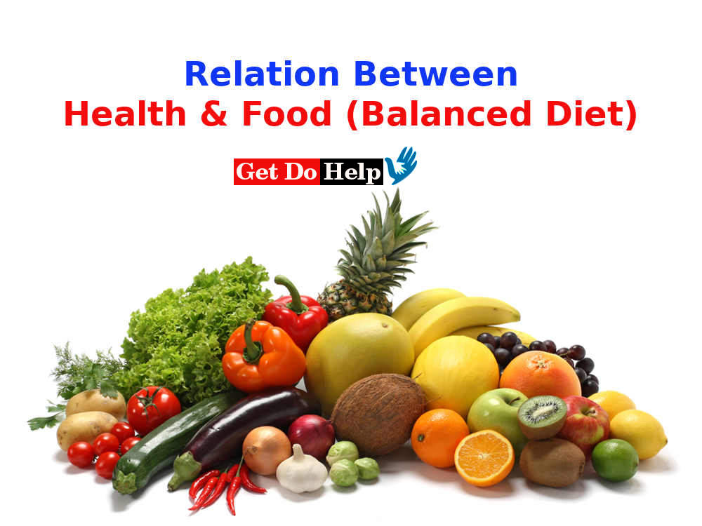 What is Health, Healthy Food and Balanced Diet in Details