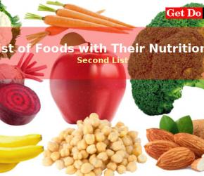 2 of 5 List of Foods and Their Nutrients in Details