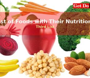 3 of 5 List of Foods and Their Nutrients in Details
