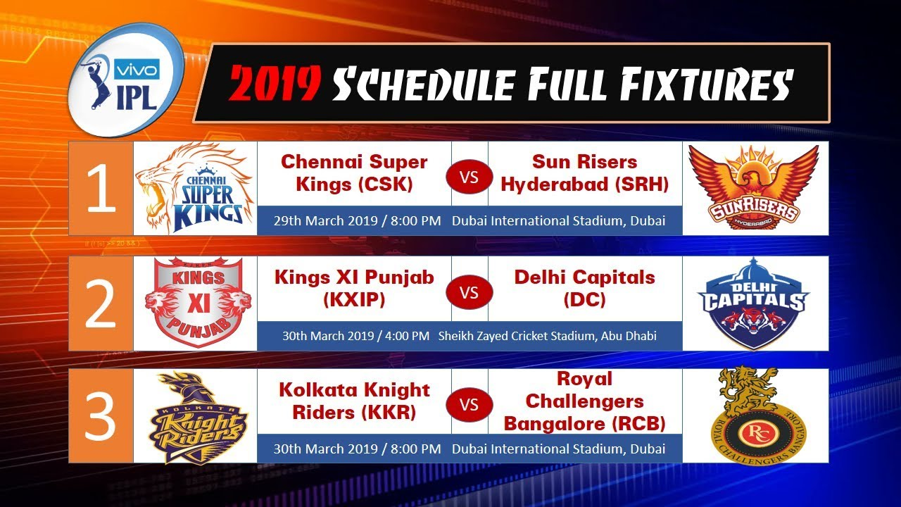 VIVO IPL 2019 Season 12 Full Schedule and Team Details