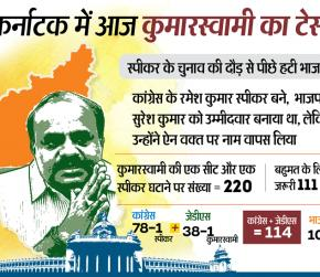 फ्लोर टेस्ट से पहले ही भाजपा का विधानसभा से वॉकआउट, येदियुरप्पा ने कुमारस्वामी को गिरगिट कहा