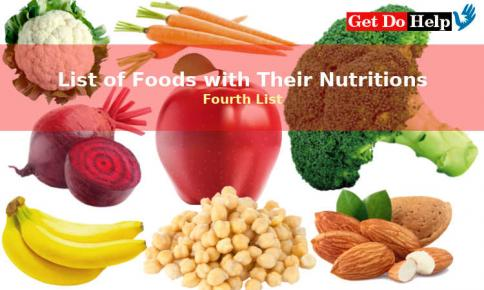 4 of 5 List of Foods and Their Nutrients in Details