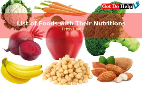 5 of 5 List of Foods and Their Nutrients in Details