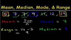 Figure Mean, Median, Mode, Range, and Distribution of a Data Set